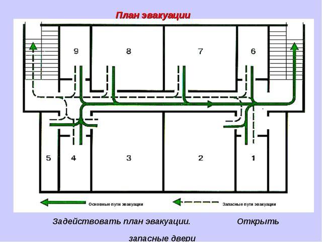 Основные пути эвакуации з Запасные пути эвакуации План эвакуации Задействоват...