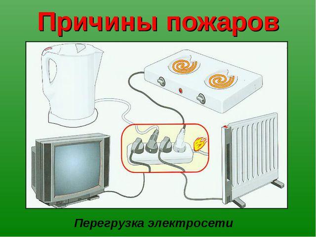 Причины пожаров Перегрузка электросети