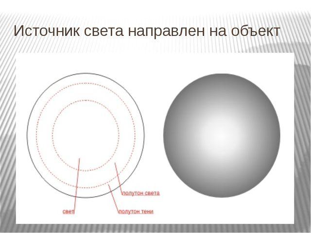 Источник света направлен на объект