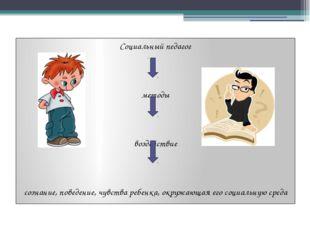 Социальный педагог методы воздействие сознание, поведение, чувства ребенка, о