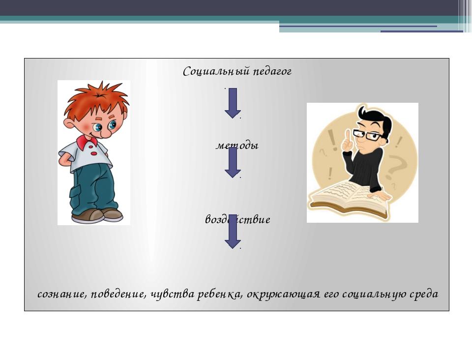 Социальный педагог методы воздействие сознание, поведение, чувства ребенка, о...