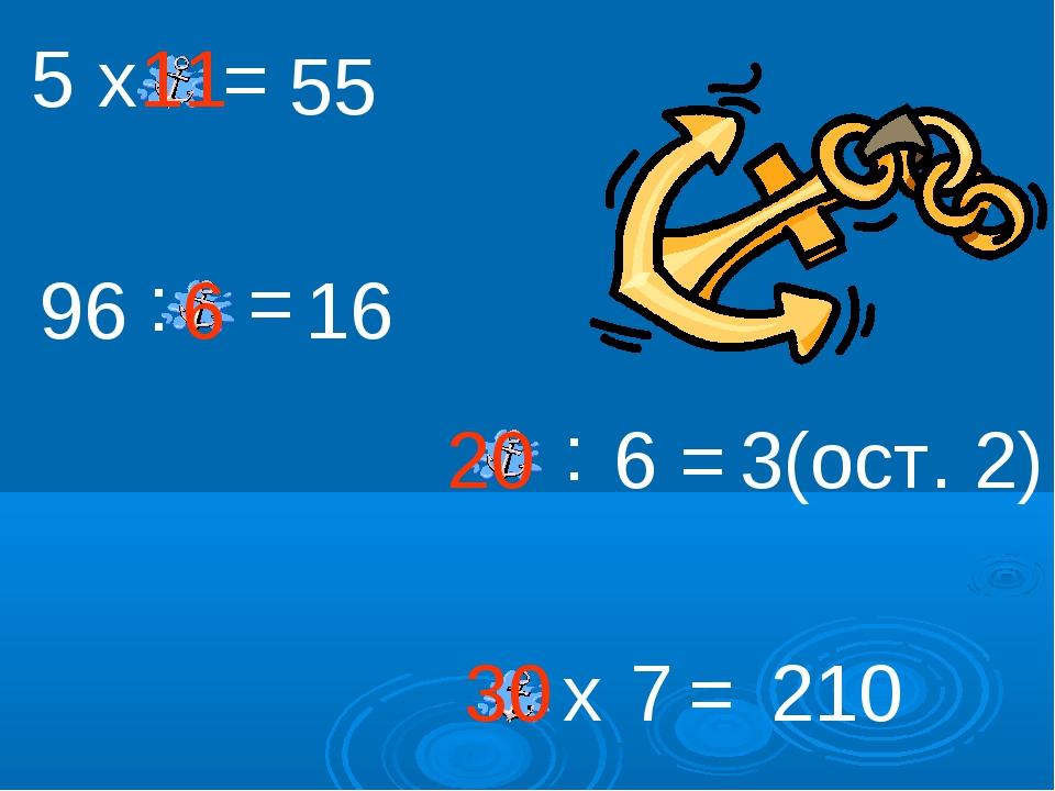 5 х = 55 96 : = 16 : 6 3(ост. 2) х 7 = 210 = 11 6 20 30