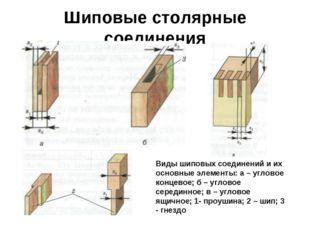 Шиповые столярные соединения Виды шиповых соединений и их основные элементы:
