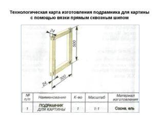 Технологическая карта изготовления подрамника для картины с помощью вязки пря