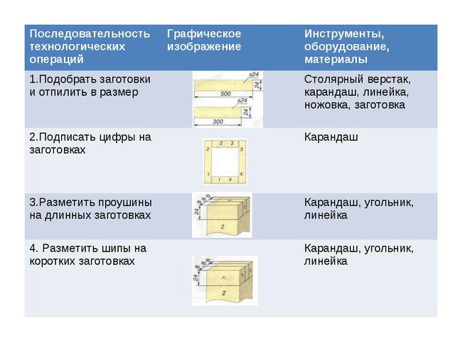 Последовательность технологических операцийГрафическое изображениеИнструмен...