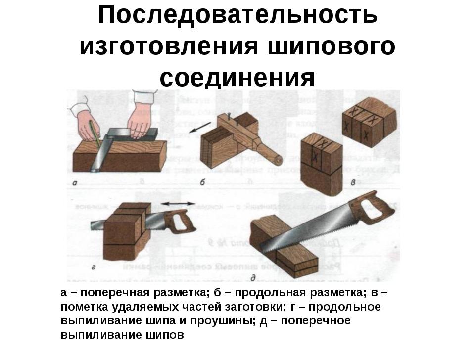 Последовательность изготовления шипового соединения а – поперечная разметка;...