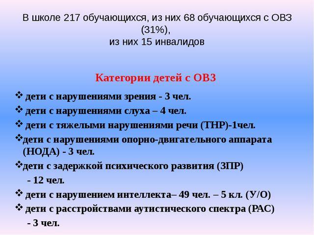 В школе 217 обучающихся, из них 68 обучающихся с ОВЗ (31%), из них 15 инвалид...