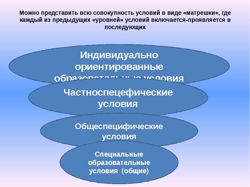 Можно представить всю совокупность условий в виде «матрешки», где каждый из п...