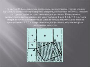 На рисунке Пифагорова фигура достроена до прямоугольника, стороны которого