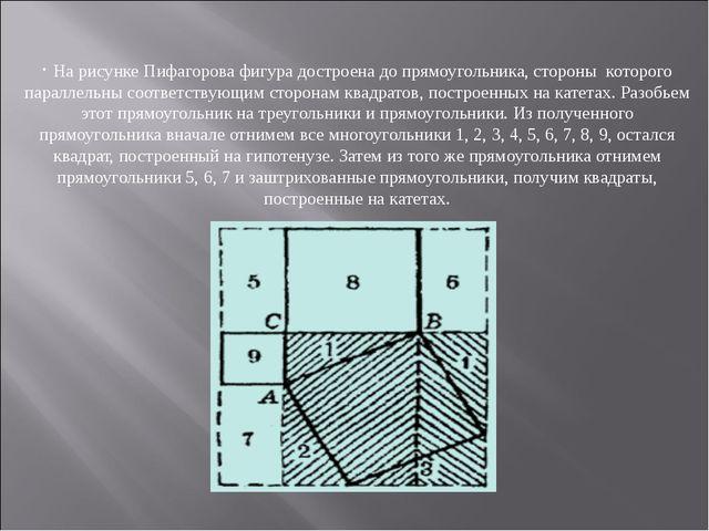 На рисунке Пифагорова фигура достроена до прямоугольника, стороны которого...