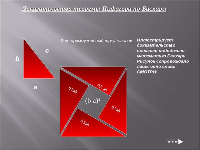 Доказательство теоремы Пифагора по Басхари Это прямоугольный треугольник Иллю...