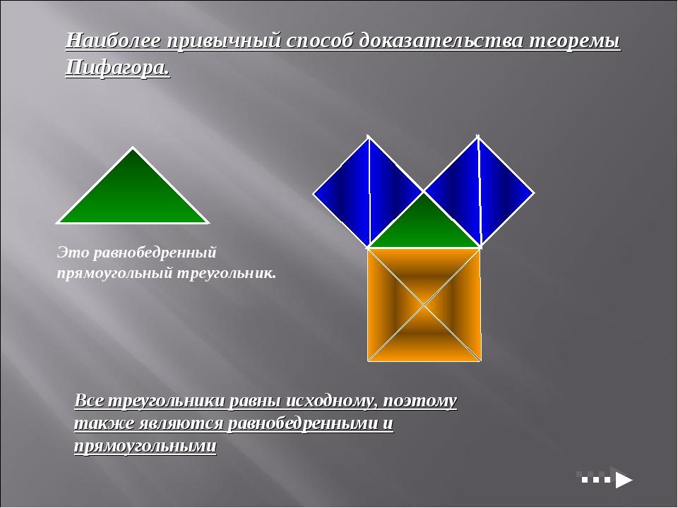 Наиболее привычный способ доказательства теоремы Пифагора. Это равнобедренный...