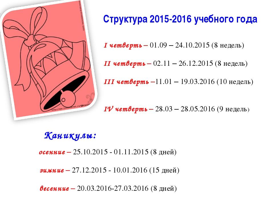 Структура 2015-2016 учебного года I четверть – 01.09 – 24.10.2015 (8 недель)...