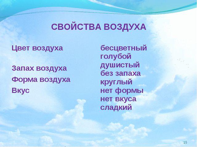 СВОЙСТВА ВОЗДУХА * Цвет воздуха бесцветный голубой душистый без запаха круг...