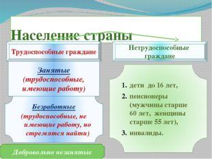 Население страны Занятые (трудоспособные, имеющие работу) Трудоспособные граж
