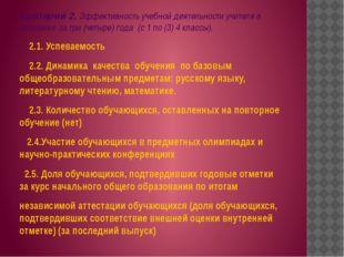 Критерий 2. Эффективность учебной деятельности учителя в динамике за три (чет
