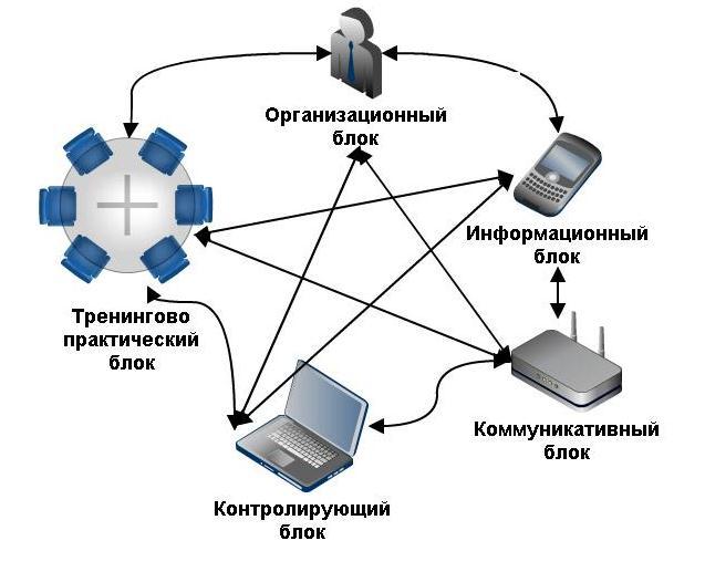 C:\Users\днс\Downloads\СУМИК схема.jpg