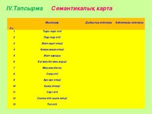 IV.Тапсырма Семантикалық карта Р/с Мысалдар Дыбыстықеліктеуіш Бейнелеуішелікт