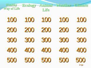 Healthy Way of LifeEcologyAnimal LifeWeatherClimate 100100100100100 2