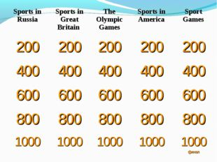 Sports in RussiaSports in Great Britain The Olympic GamesSports in America