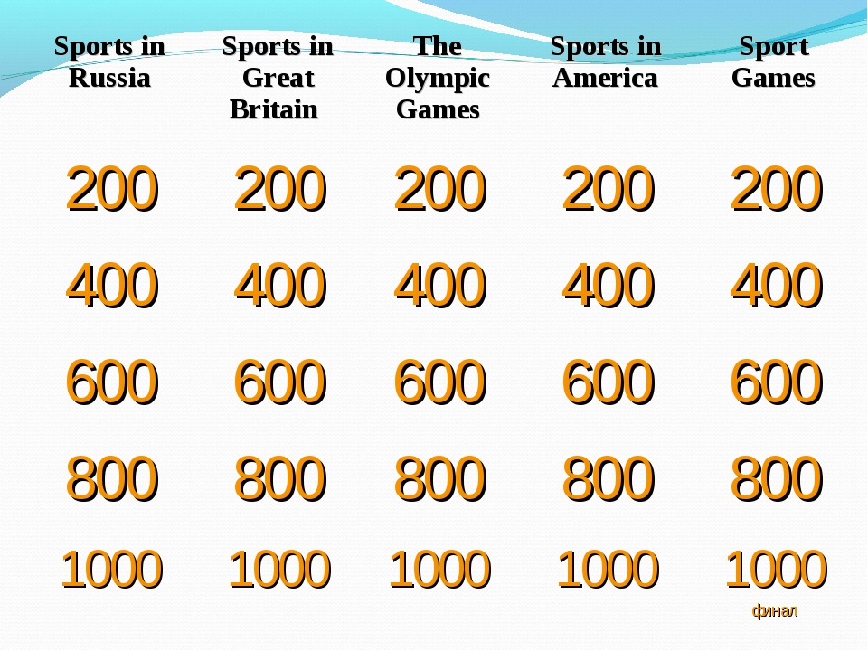 Sports in RussiaSports in Great Britain The Olympic GamesSports in America...