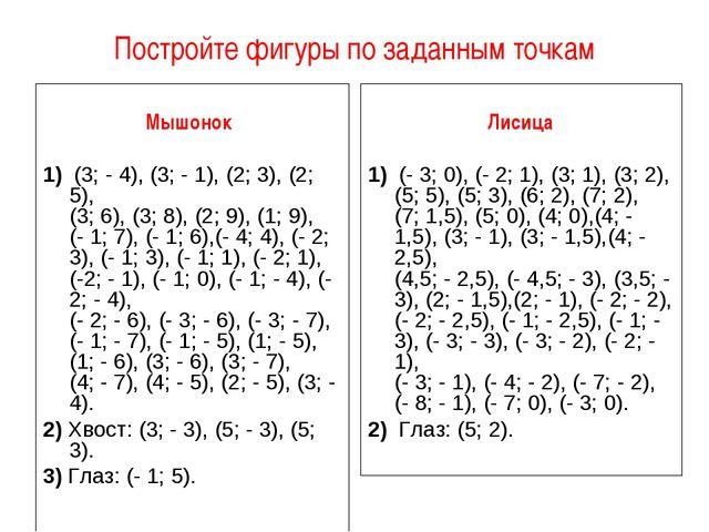 Постройте фигуры по заданным точкам Мышонок  1) (3; - 4), (3; - 1), (2; 3),...