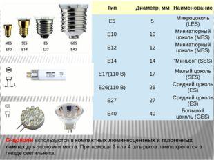 G-цоколи используются в компактных люминесцентных и галогенных лампах для эко