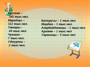 Белорусы – 1 тыс.чел Мордва – 1 тыс.чел. Азербайджанцы – 1 тыс.чел. Армяне –