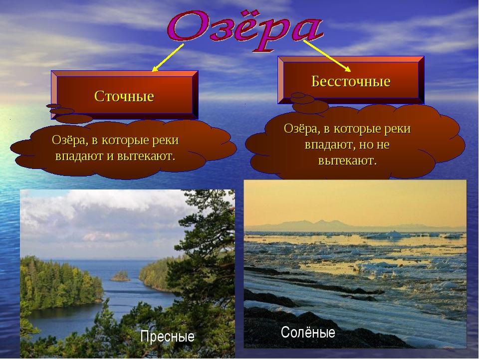 Сточные Бессточные Озёра, в которые реки впадают и вытекают. Озёра, в которые...