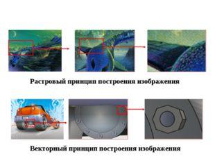 Растровый принцип построения изображения Векторный принцип построения изображ