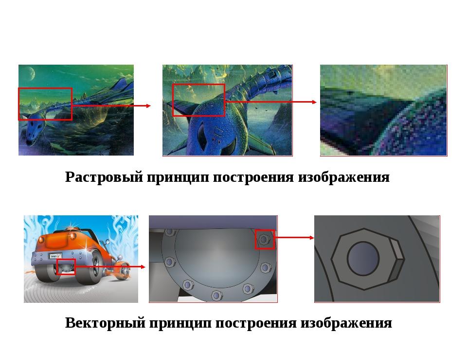 Растровый принцип построения изображения Векторный принцип построения изображ...