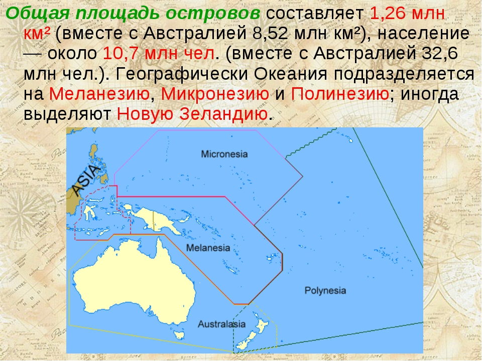 Общая площадь островов составляет 1,26 млн км² (вместе с Австралией 8,52 млн...