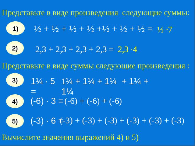 1) ½ + ½ + ½ + ½ +½ + ½ + ½ = 2) Представьте в виде произведения следующие су...