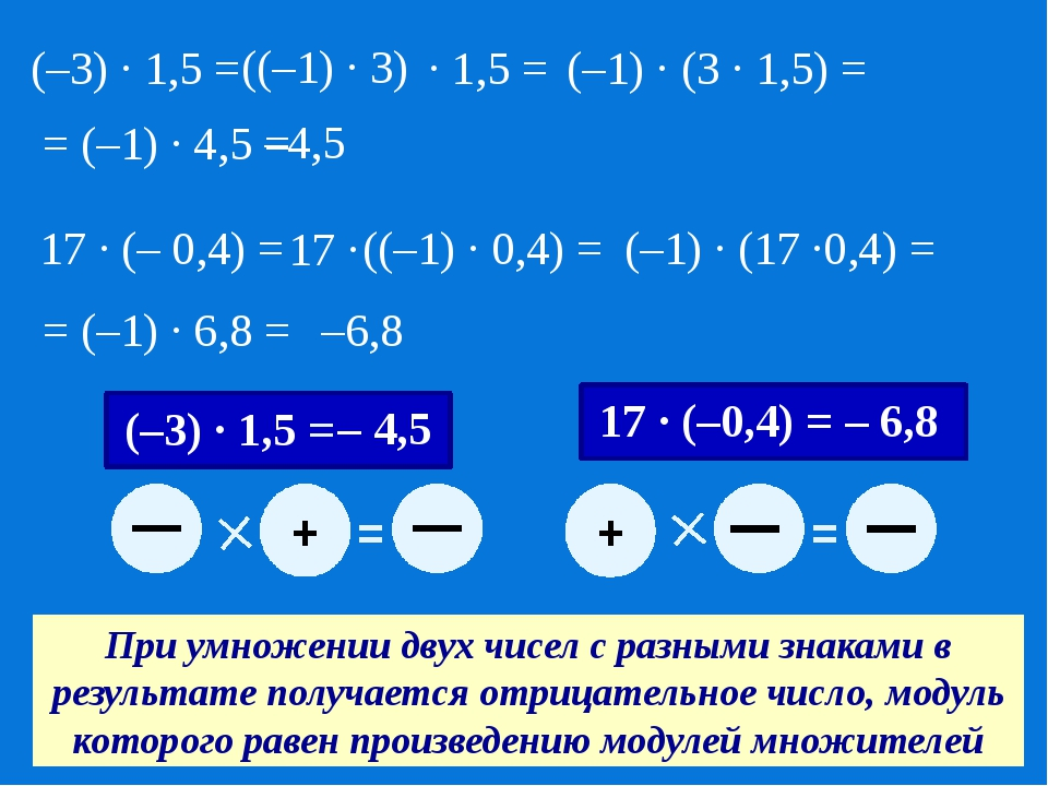 (–3) · 1,5 = ((–1) · 3) · 1,5 = (–1) · (3 · 1,5) = –4,5 = (–1) · 4,5 = 17 ·...