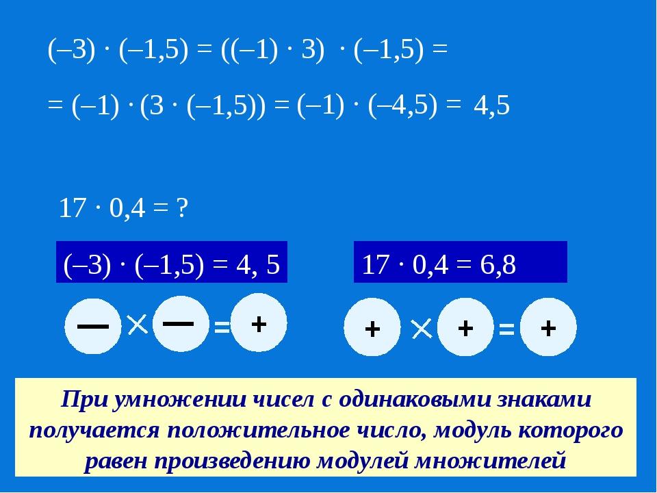 (–3) · (–1,5) = ((–1) · 3) · (–1,5) = = (–1) · (3 · (–1,5)) = 4,5 (–1) · (–4,...