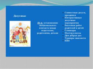 Досуговые Цель:установлениеэмоционального контакта между педагогами, родител
