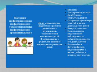 Наглядно-информационные: информационно-ознакомительные; информационно-просве