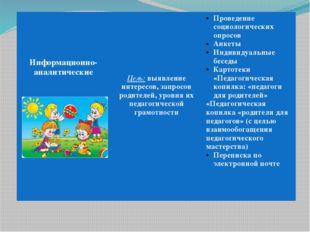 Информационно-аналитические Цель:выявлениеинтересов, запросов родителей, уро