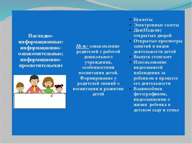 Наглядно-информационные: информационно-ознакомительные; информационно-просве...