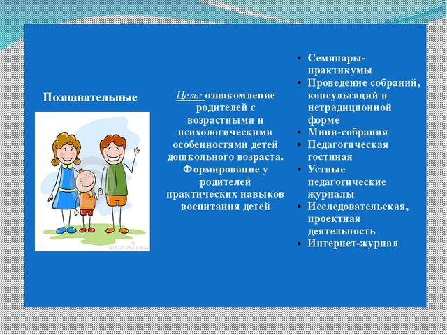 Познавательные Цель:ознакомление родителей с возрастными и психологическими...