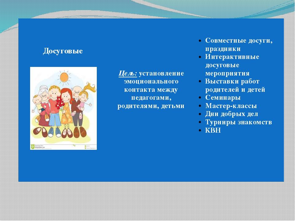 Досуговые Цель:установлениеэмоционального контакта между педагогами, родител...
