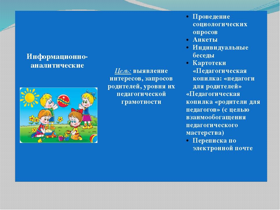 Информационно-аналитические Цель:выявлениеинтересов, запросов родителей, уро...