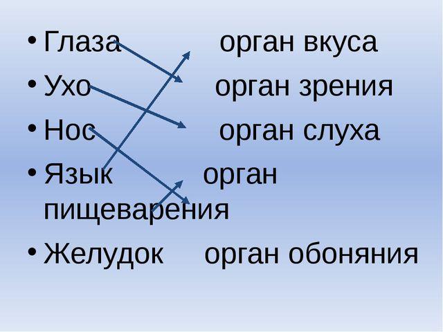 Глаза орган вкуса Ухо орган зрения Нос орган слуха Язык орган пищеварения Жел...