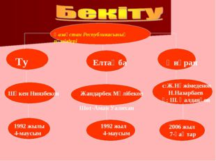 Қазақстан Республикасының рәміздері 2006 жыл 7-қаңтар Ту Елтаңба Әнұран Шәкен