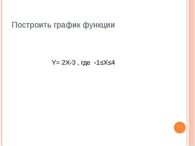 Построить график функции Y= 2X-3 , где -1≤X≤4