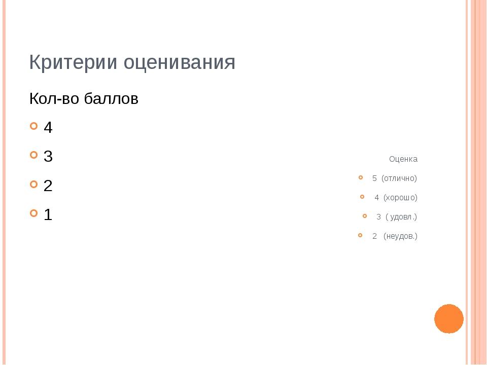 Критерии оценивания Кол-во баллов 4 3 2 1 Оценка 5 (отлично) 4 (хорошо) 3 ( у...