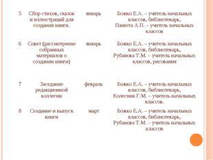 5Сбор стихов, сказок и иллюстраций для создания книги.январьБожко Е.А. – у