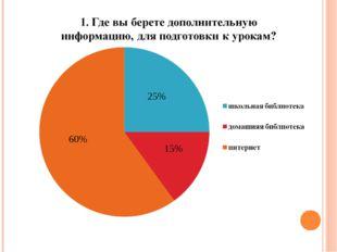 25% 15% 60%