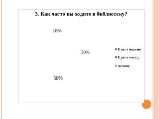 30% 50% 10%
