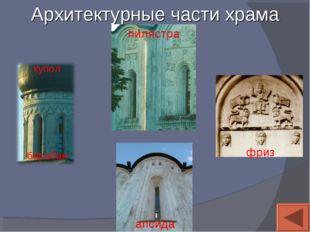 Архитектурные части храма купол барабан пилястра апсида фриз